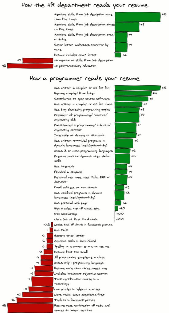 resume_comic