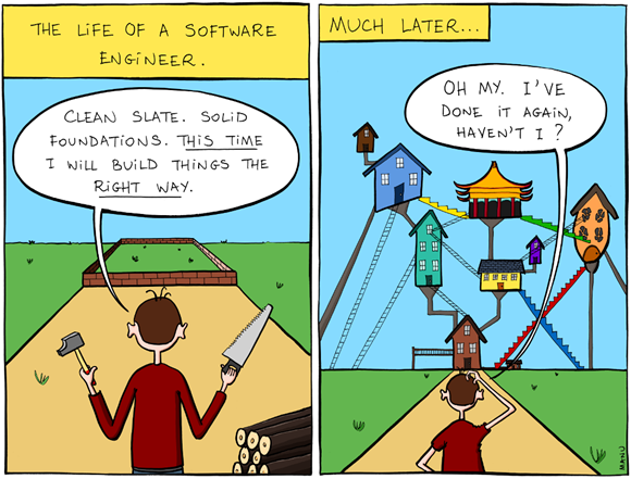 life_of_a_software_engineer
