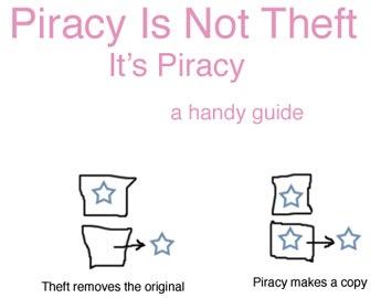 Piracy vs Theft