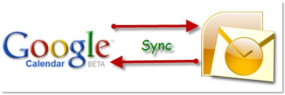 Synchronizing Google Calendar With Microsoft Outlook Calendar