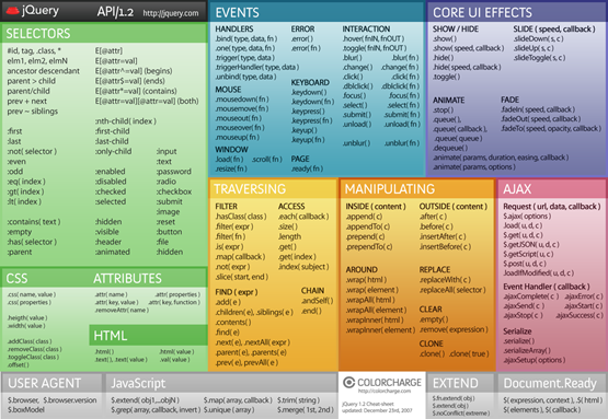 jquery12_cheat_sheet_download
