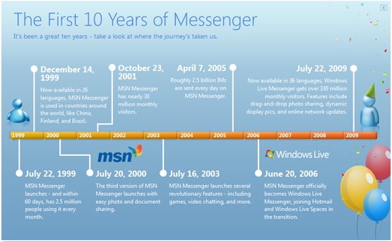 MSN_Messenger_10_years_timeiline
