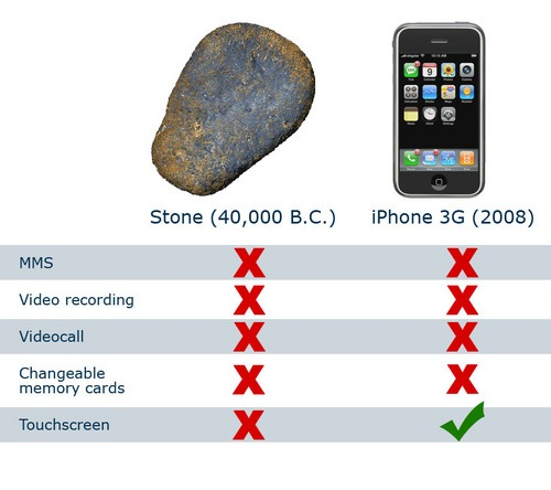 the_real_difference_between_a_stone_and_iPhone