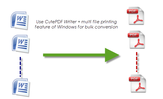 bulk_convert_word_documents_to_pdf_quickly