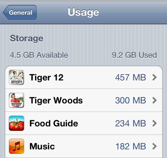 iOS_5_app_data_usage