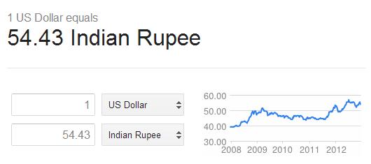 google_currency_convertor_api
